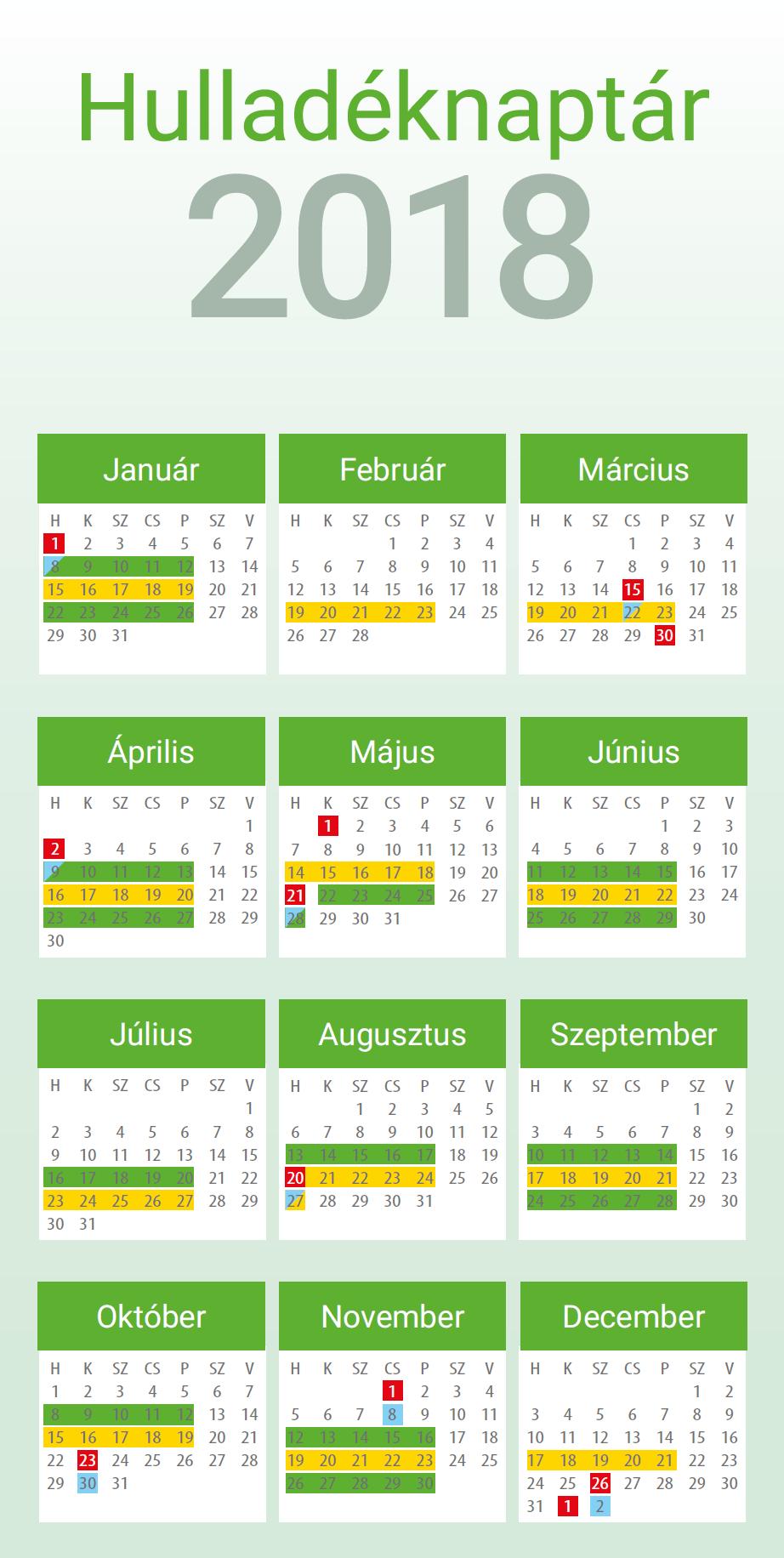 Hulladéknaptár 2018
